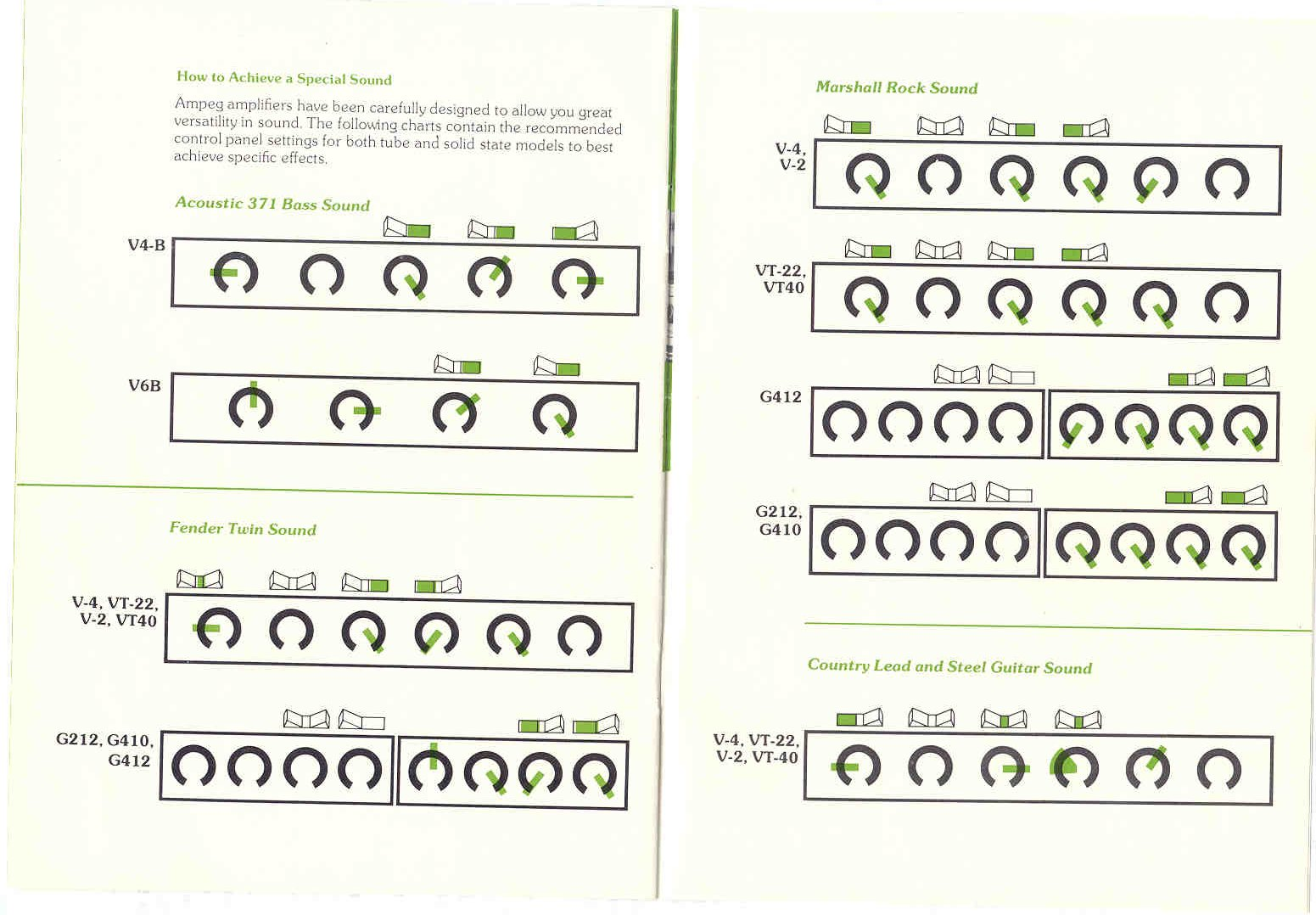 Ampeg V4 Speaker Cab Wiring Diagram Trusted Bass Cabinet Diagrams Manual Catalogs Com All The Time